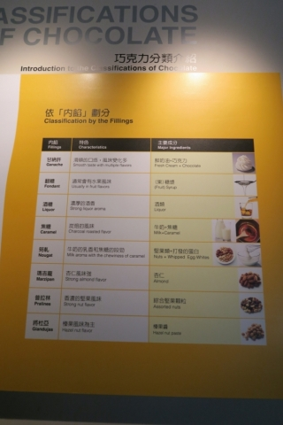 20170705-Northern-Taoyuan-Chocolate-13